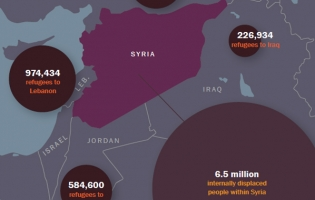 Map shows number of displaced people, including 6.5 million within Syria