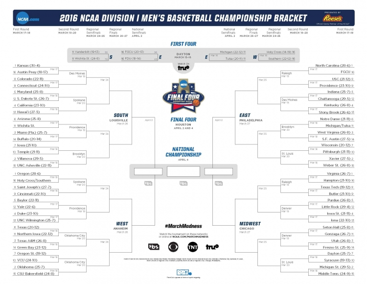 Brackets for the 2016 NCAA men's basketball tournament