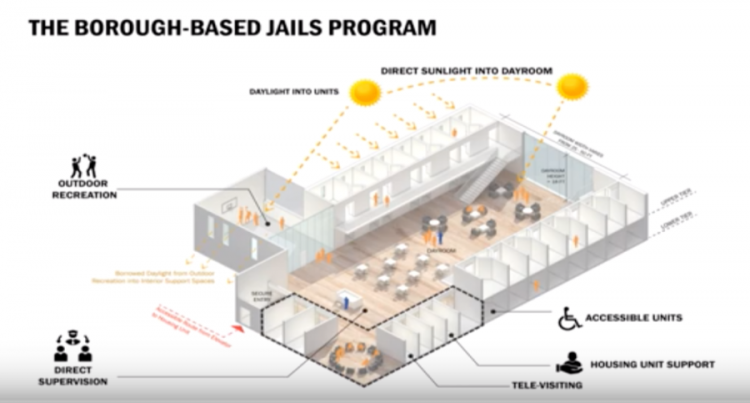 Borough jails graphic